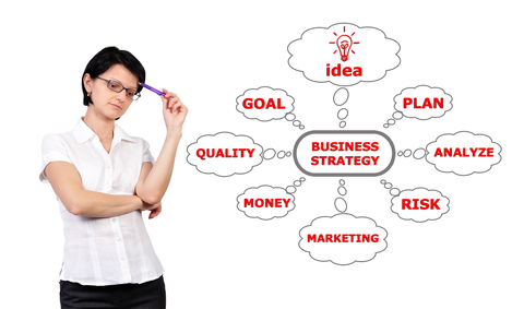 Elements Of A Successful Business Strategy